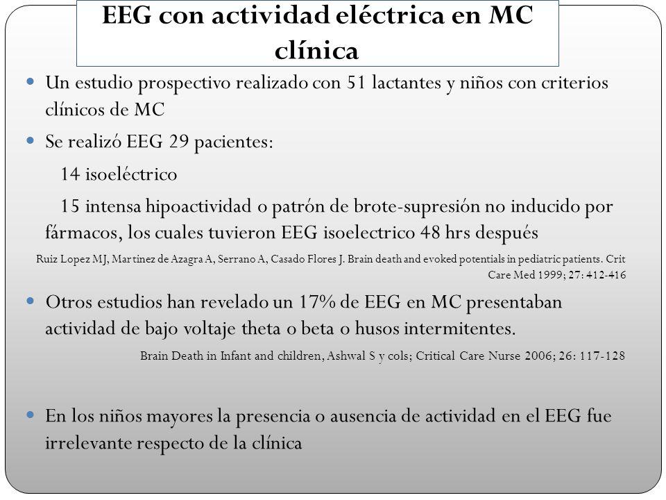 EEG con actividad eléctrica en MC clínica