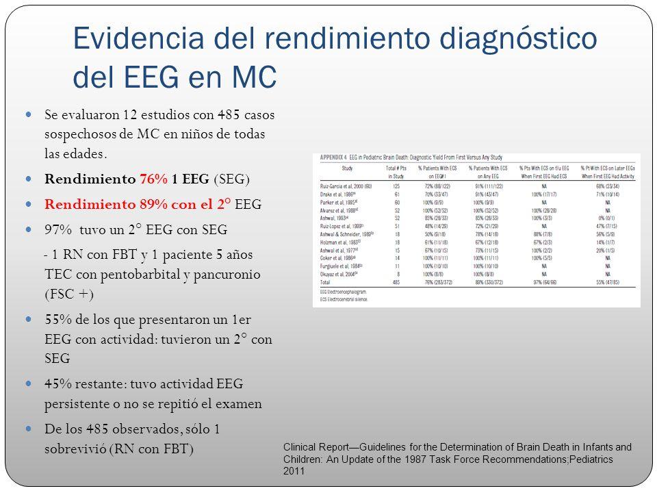 Evidencia del rendimiento diagnóstico del EEG en MC
