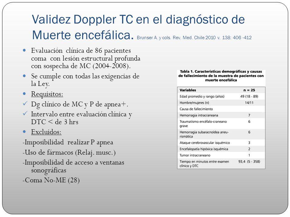 Validez Doppler TC en el diagnóstico de Muerte encefálica. Brunser A