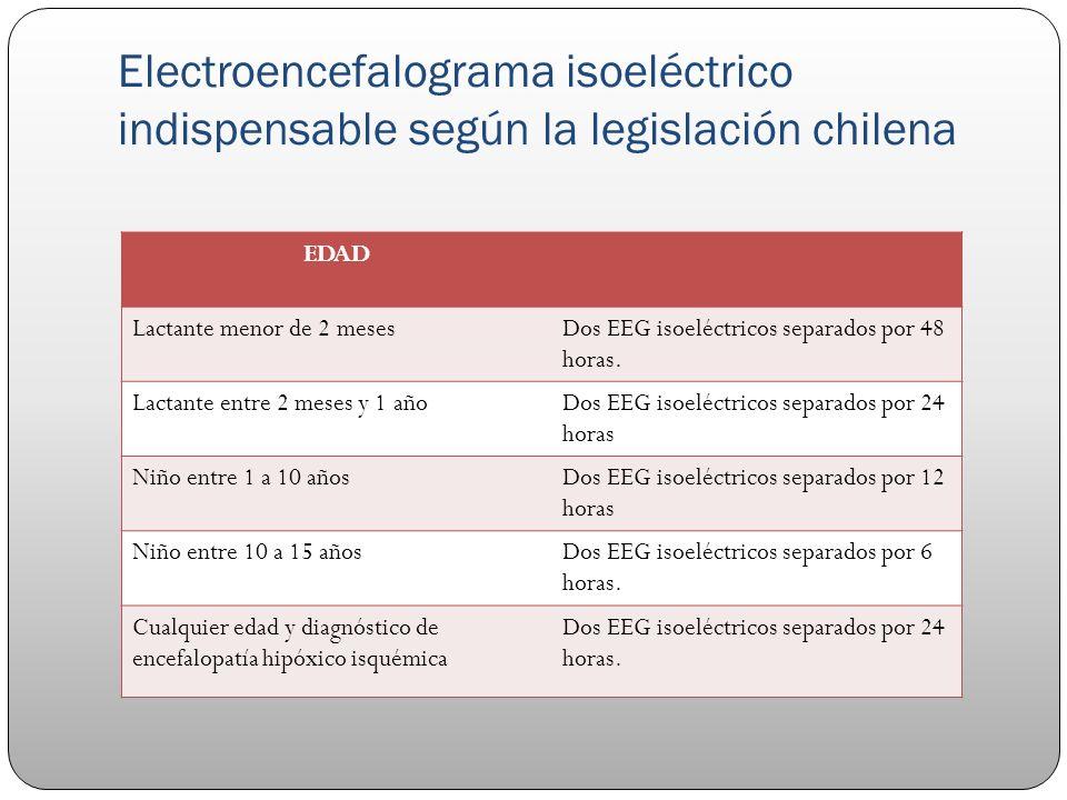 Electroencefalograma isoeléctrico indispensable según la legislación chilena