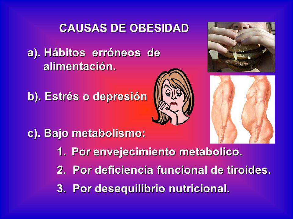 CAUSAS DE OBESIDAD a). Hábitos erróneos de. alimentación. b). Estrés o depresión. c). Bajo metabolismo: