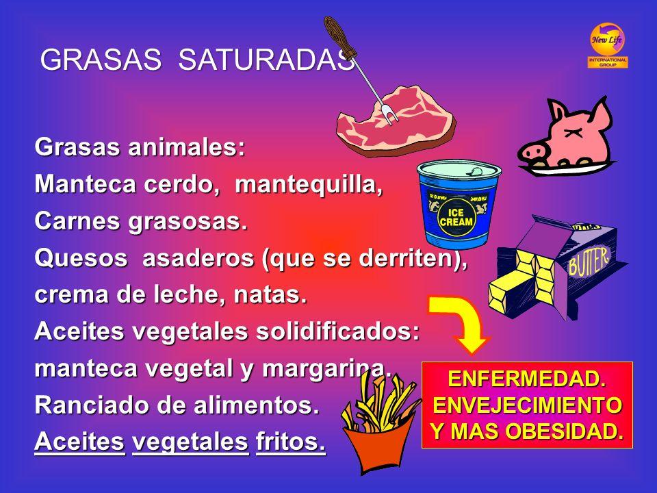 GRASAS SATURADAS Grasas animales: Manteca cerdo, mantequilla,