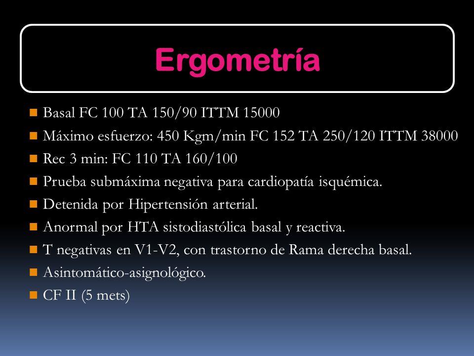 Ergometría Basal FC 100 TA 150/90 ITTM 15000