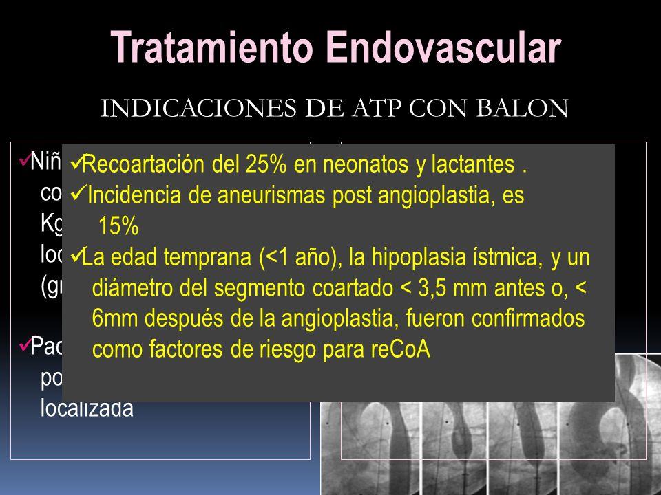 INDICACIONES DE ATP CON BALON