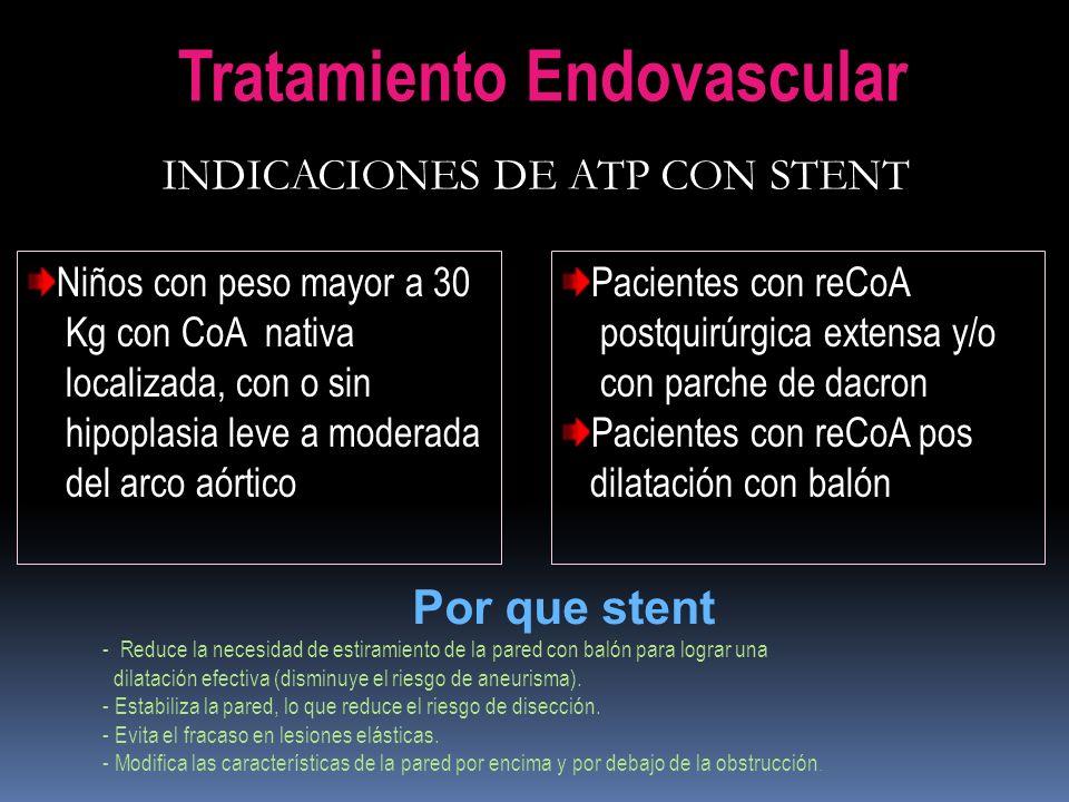 INDICACIONES DE ATP CON STENT