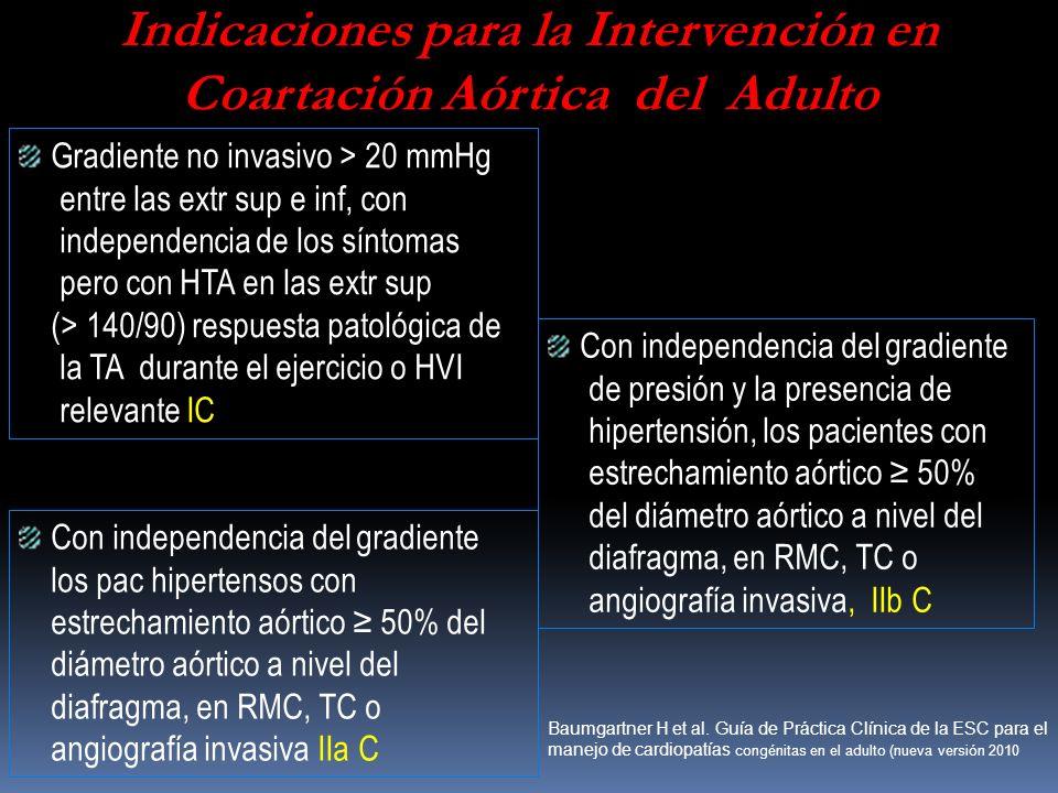 Indicaciones para la Intervención en Coartación Aórtica del Adulto