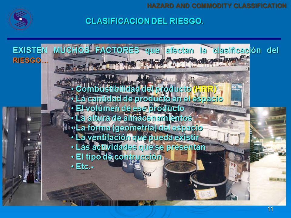 CLASIFICACION DEL RIESGO.