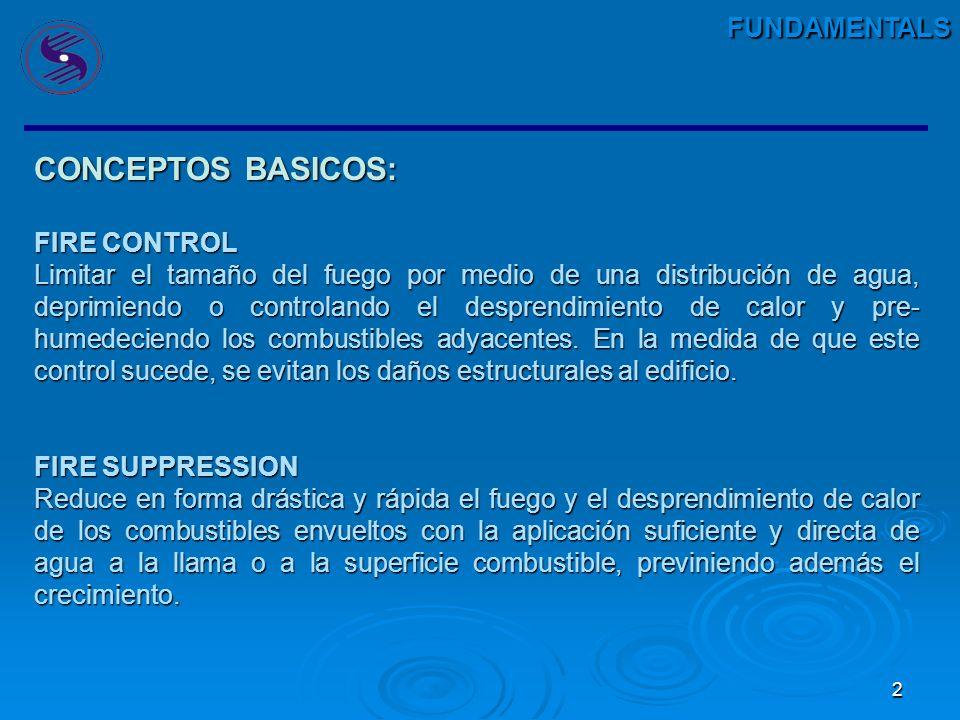 CONCEPTOS BASICOS: FUNDAMENTALS FIRE CONTROL