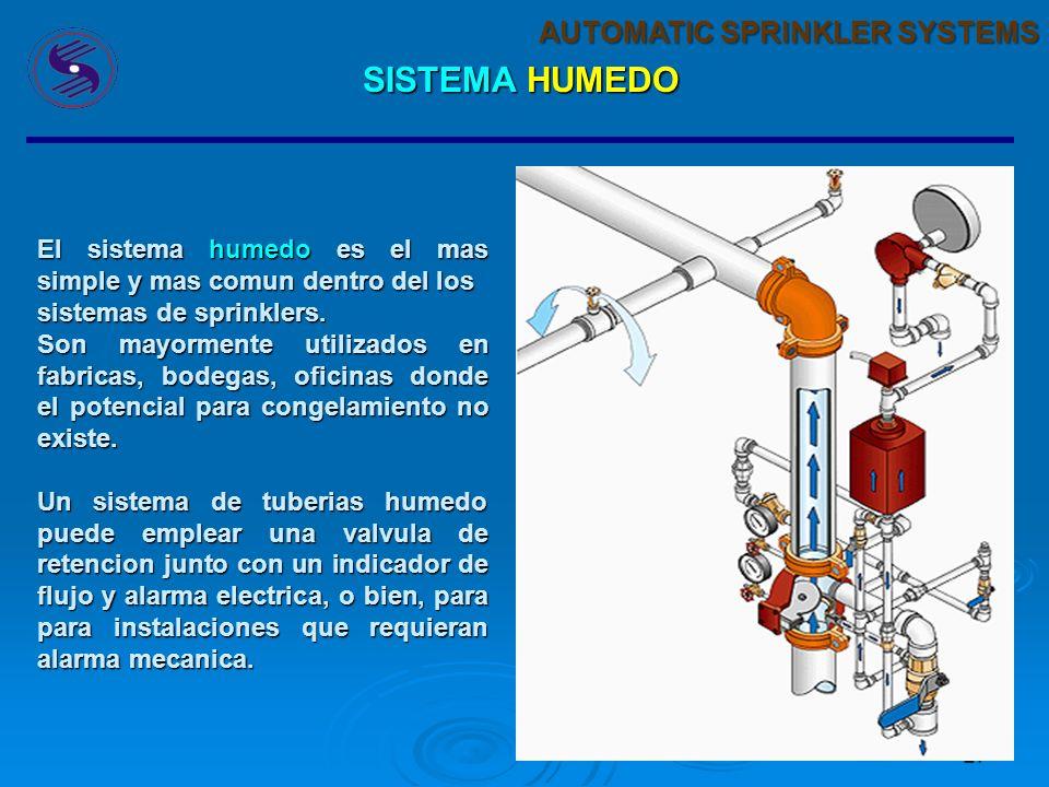 SISTEMA HUMEDO AUTOMATIC SPRINKLER SYSTEMS