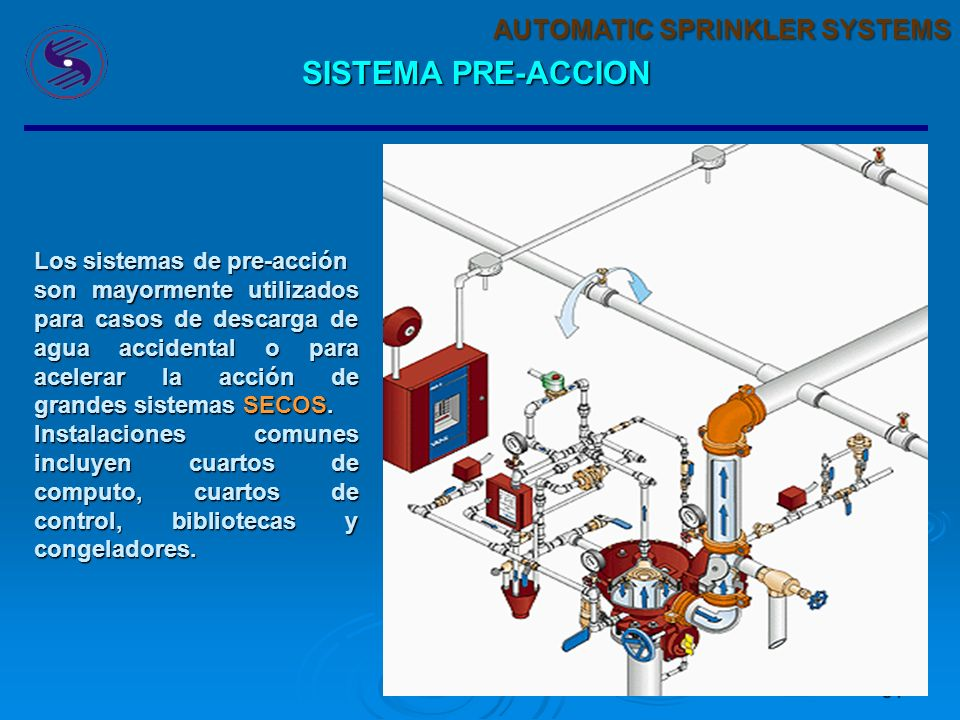 SISTEMA PRE-ACCION AUTOMATIC SPRINKLER SYSTEMS