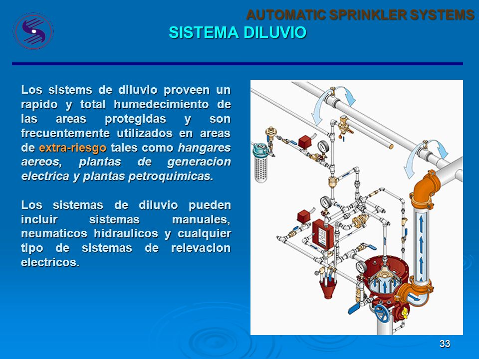 SISTEMA DILUVIO AUTOMATIC SPRINKLER SYSTEMS