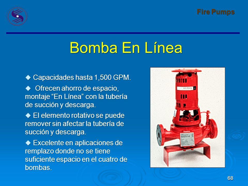 Bomba En Línea Fire Pumps Capacidades hasta 1,500 GPM.