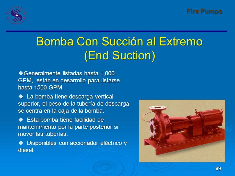 Bomba Con Succión al Extremo