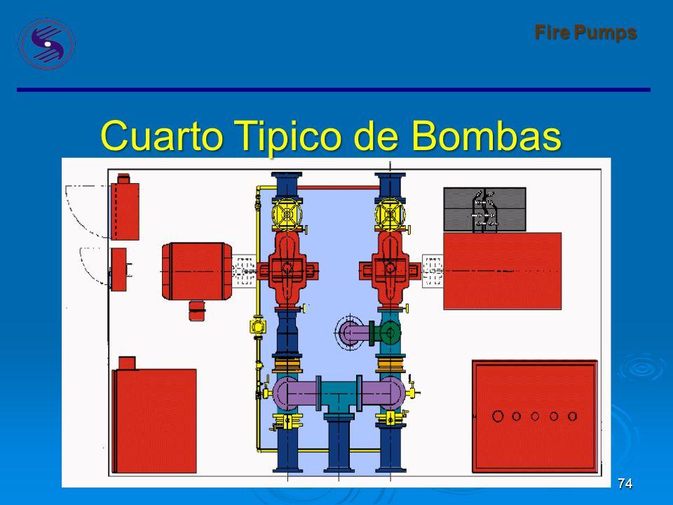 Cuarto Tipico de Bombas