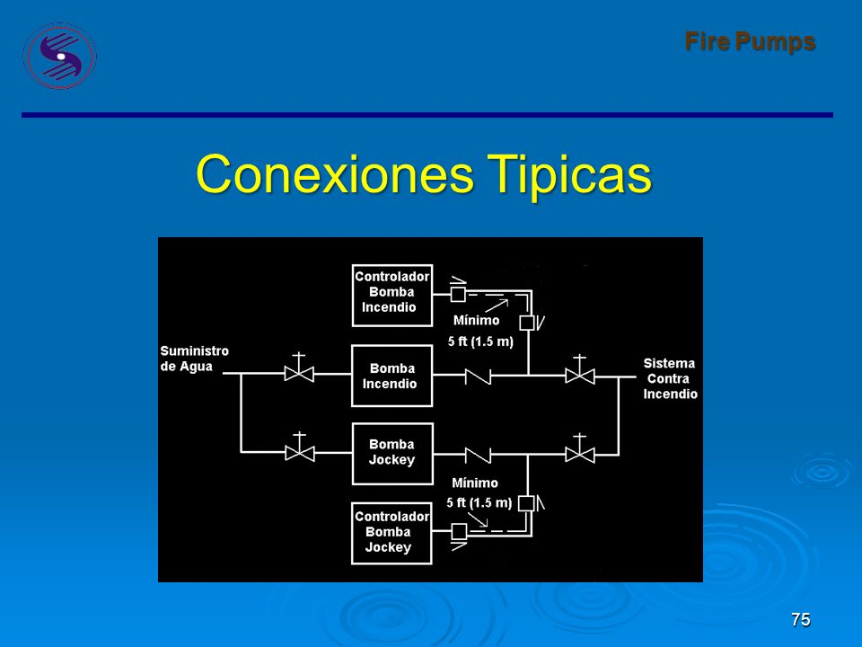 Fire Pumps Conexiones Tipicas