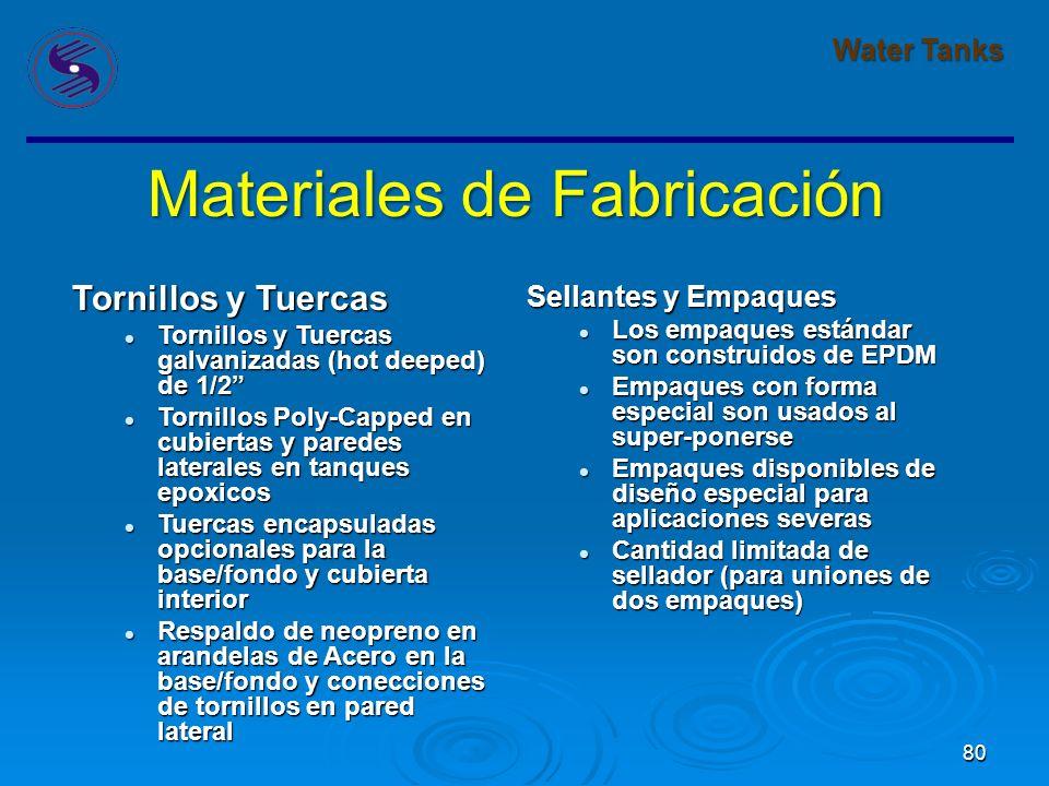 Materiales de Fabricación