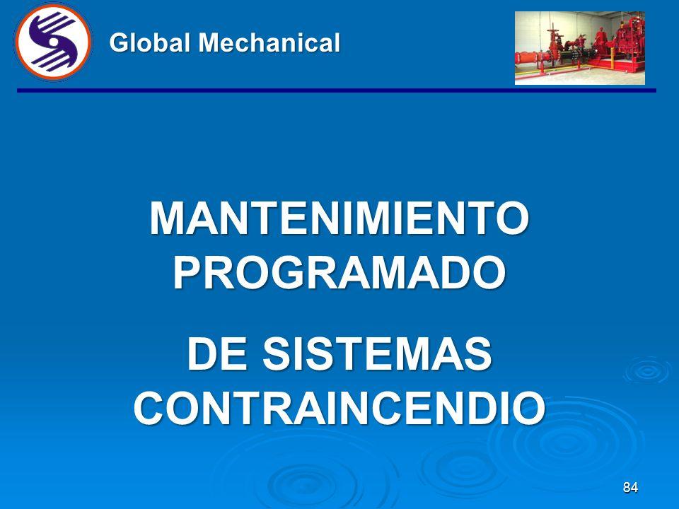 MANTENIMIENTO PROGRAMADO DE SISTEMAS CONTRAINCENDIO