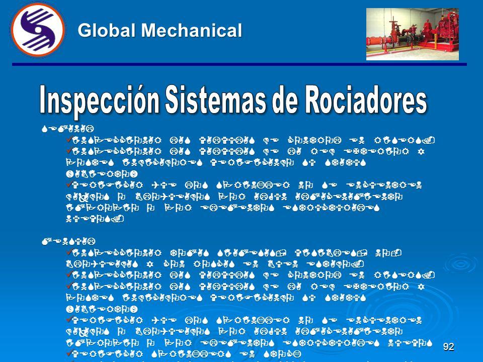 Inspección Sistemas de Rociadores