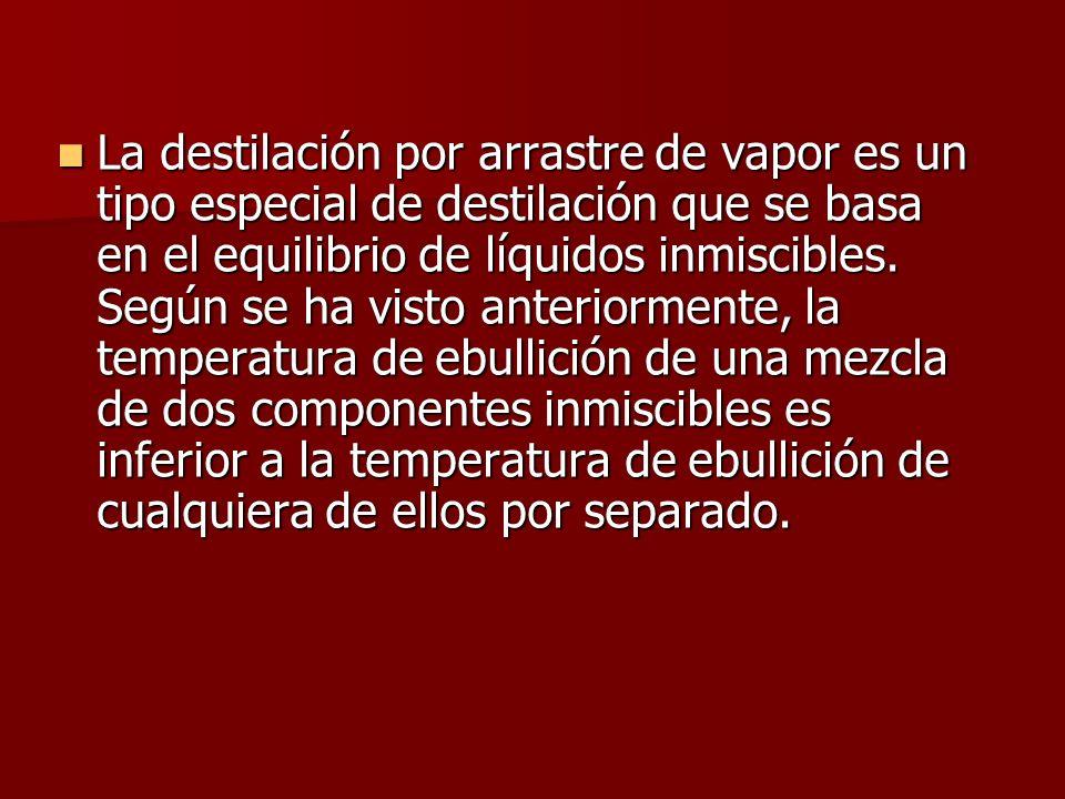 La destilación por arrastre de vapor es un tipo especial de destilación que se basa en el equilibrio de líquidos inmiscibles.