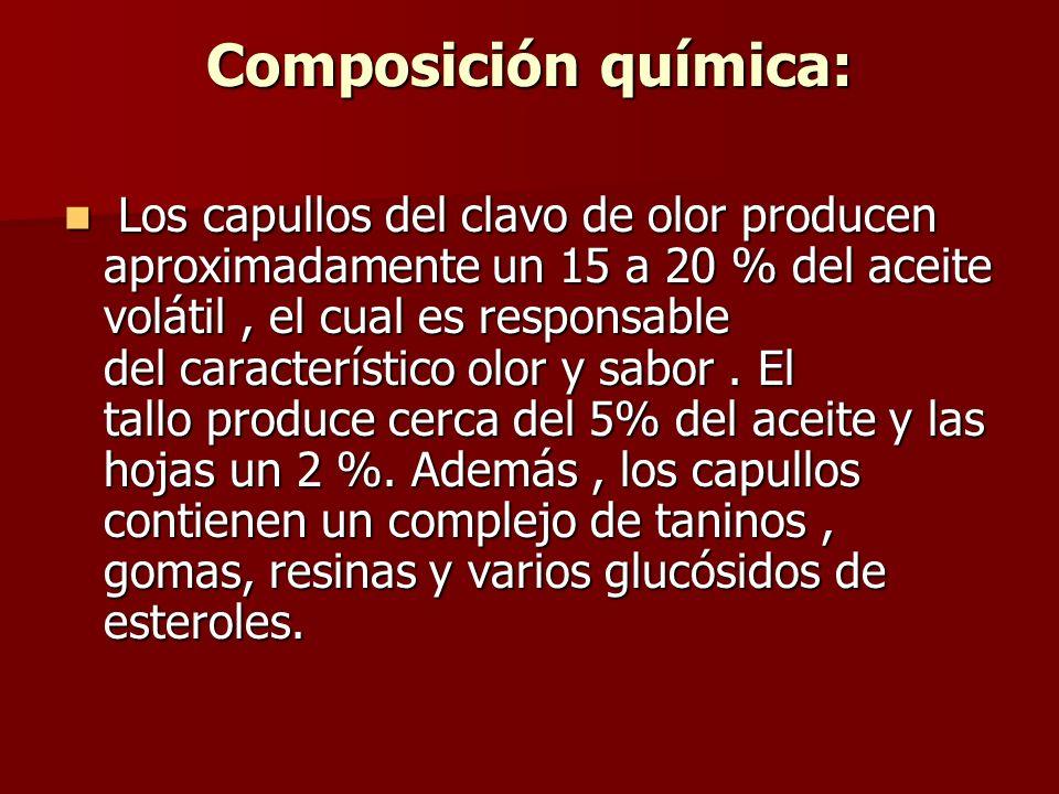 Composición química: