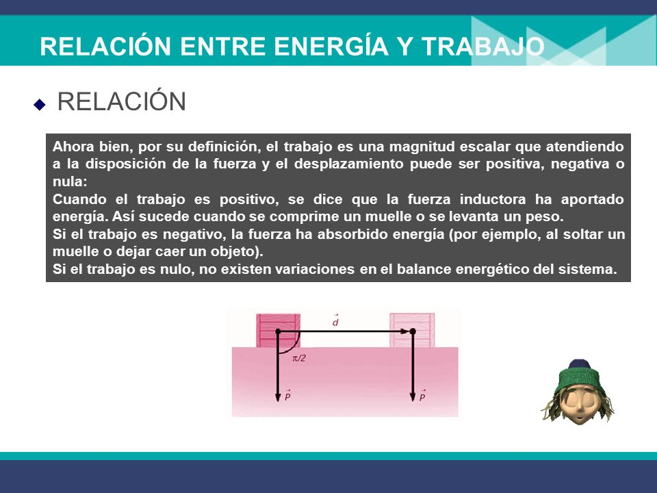 RELACIÓN ENTRE ENERGÍA Y TRABAJO