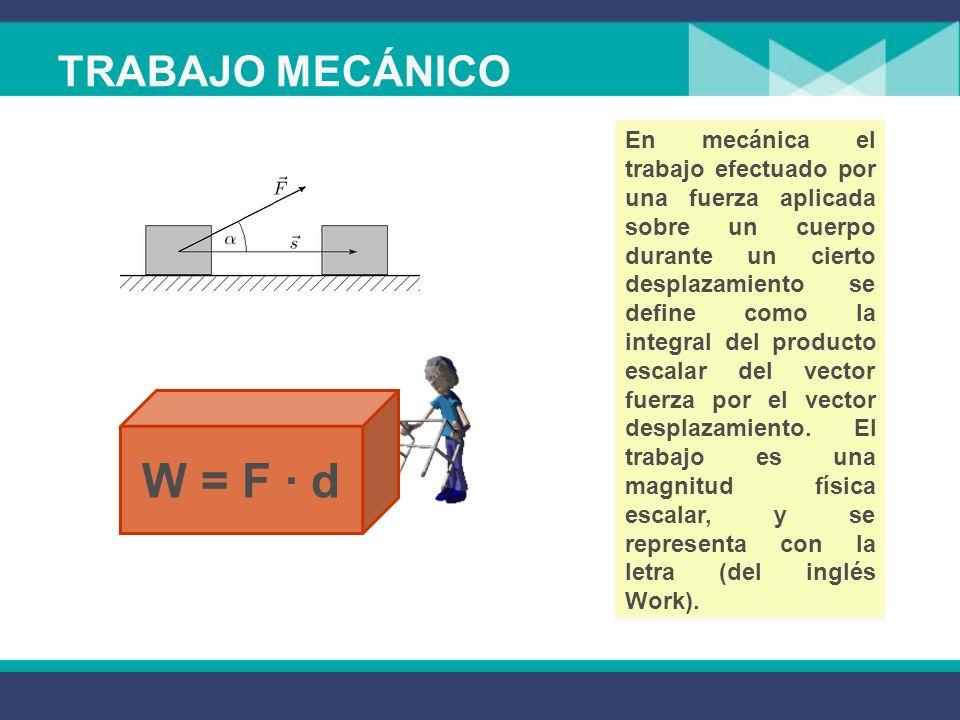 W = F · d TRABAJO MECÁNICO