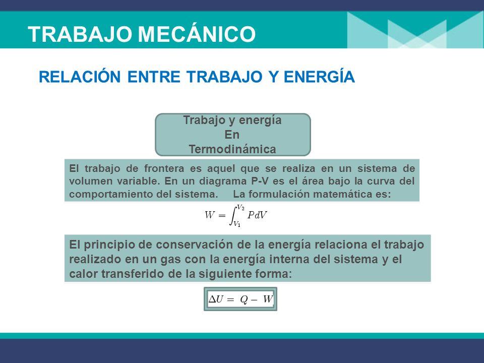 RELACIÓN ENTRE TRABAJO Y ENERGÍA