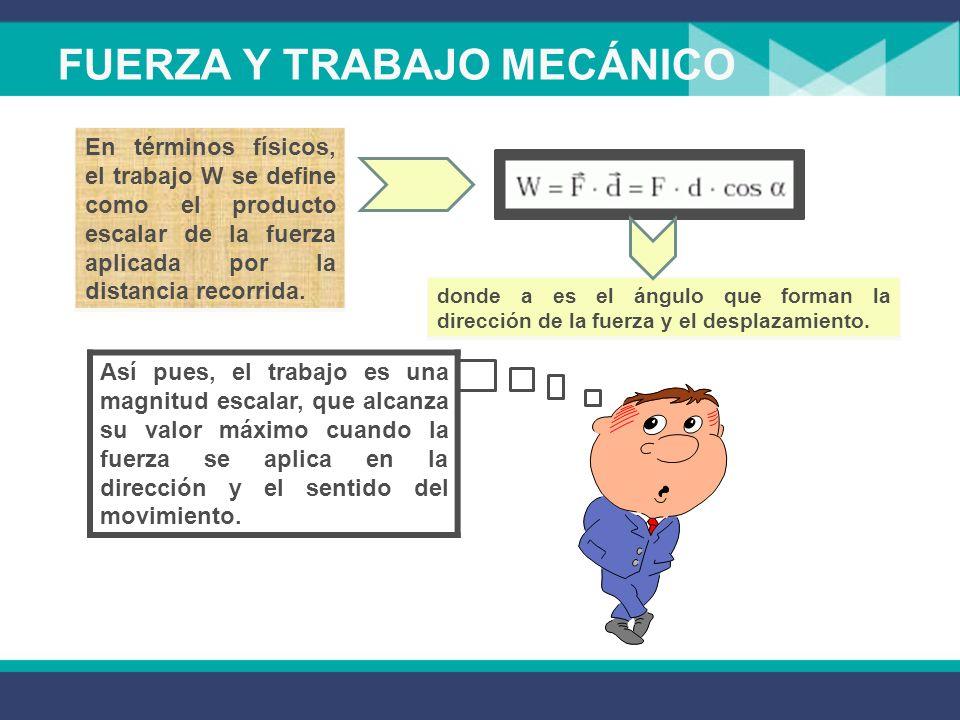 FUERZA Y TRABAJO MECÁNICO
