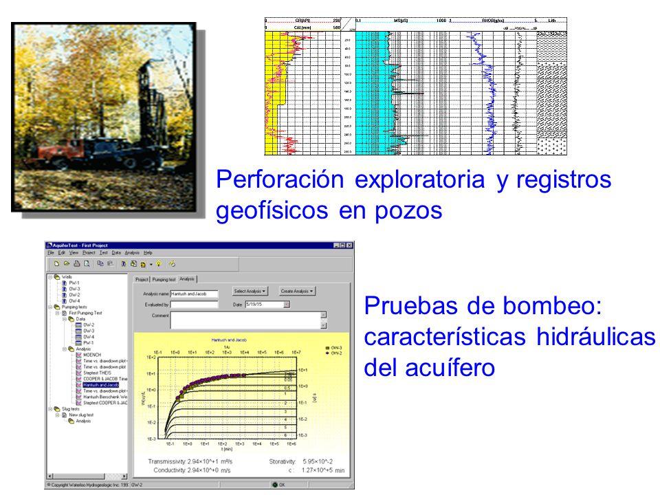 Perforación exploratoria y registros geofísicos en pozos
