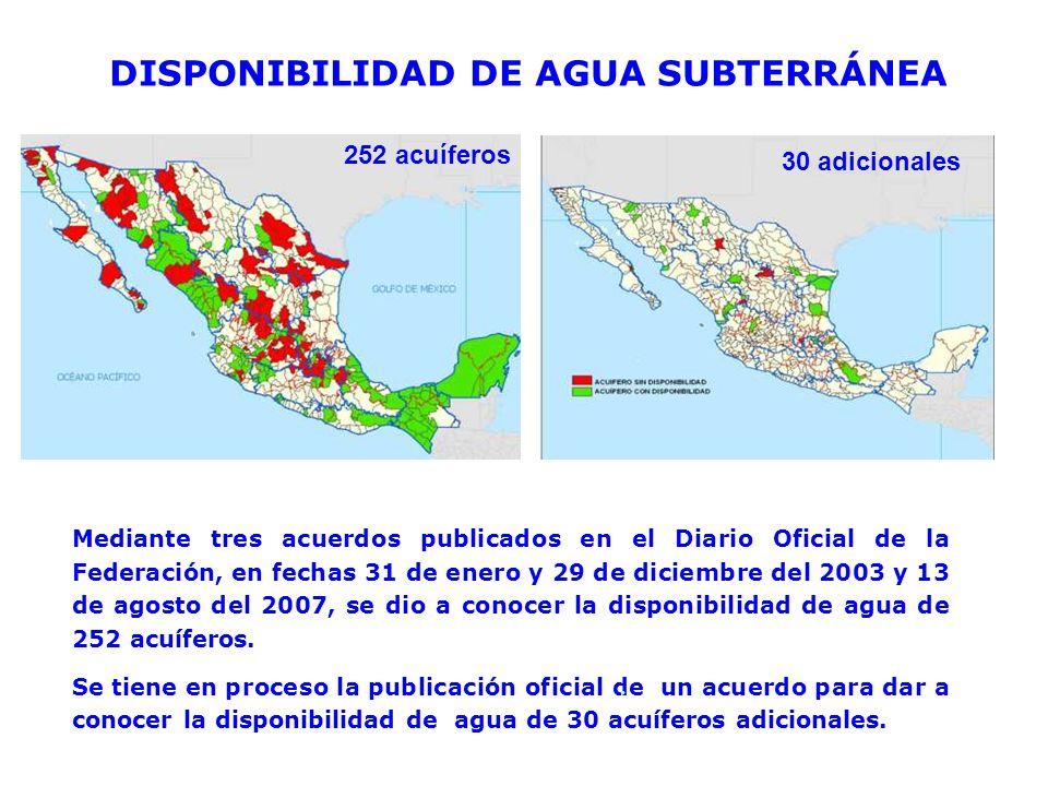 DISPONIBILIDAD DE AGUA SUBTERRÁNEA