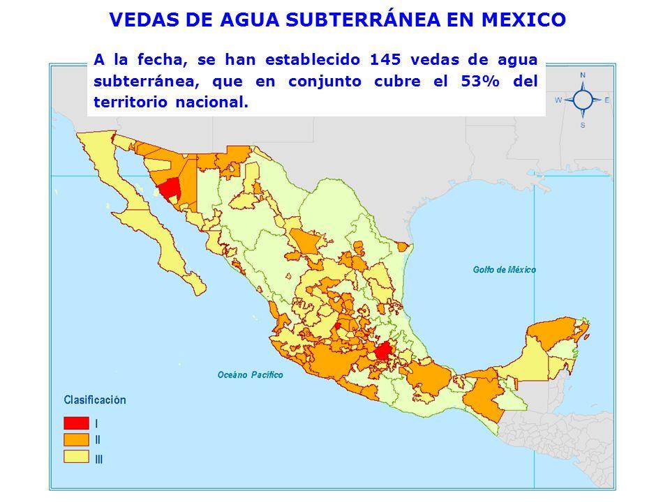 VEDAS DE AGUA SUBTERRÁNEA EN MEXICO