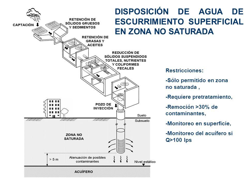 DISPOSICIÓN DE AGUA DE ESCURRIMIENTO SUPERFICIAL EN ZONA NO SATURADA