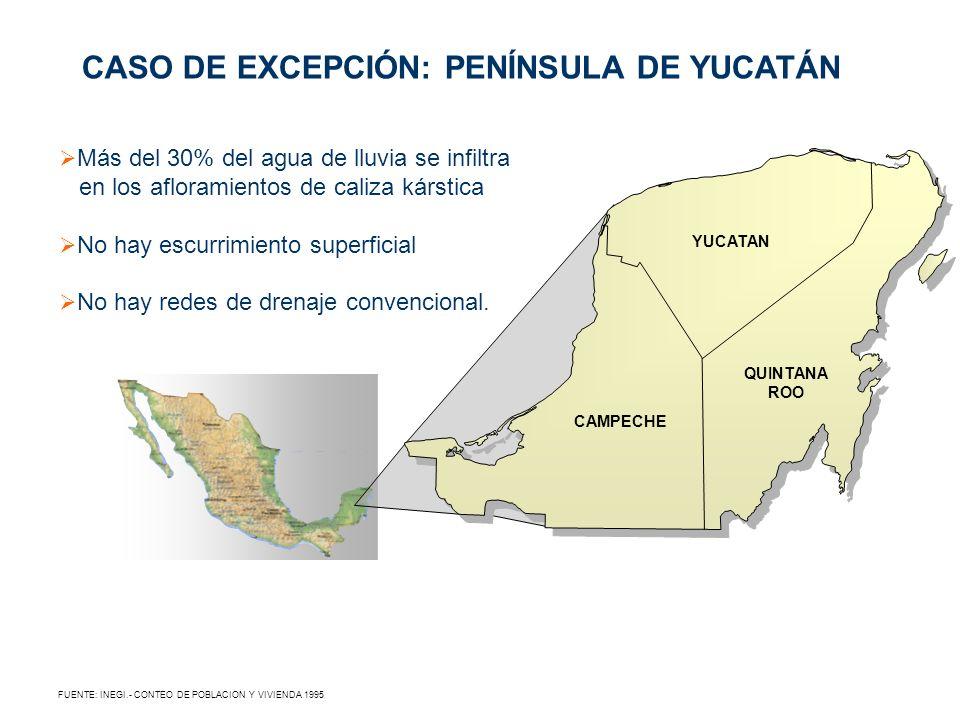 CASO DE EXCEPCIÓN: PENÍNSULA DE YUCATÁN