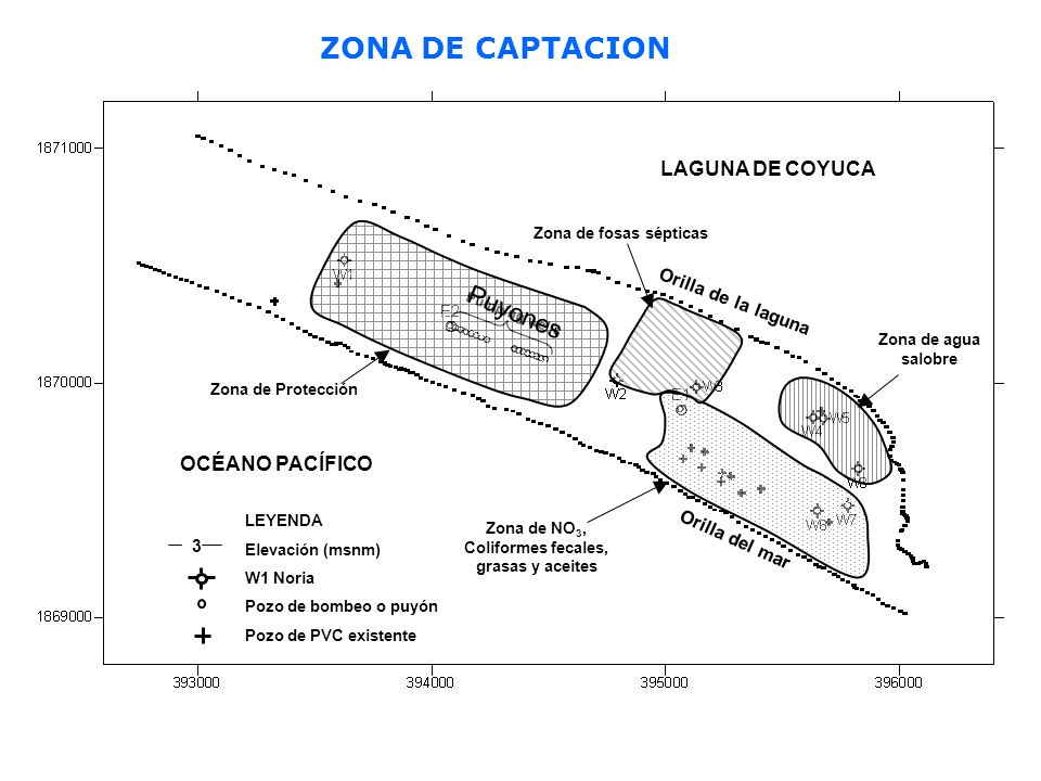 Zona de NO3, Coliformes fecales, grasas y aceites