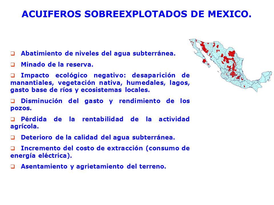 ACUIFEROS SOBREEXPLOTADOS DE MEXICO.
