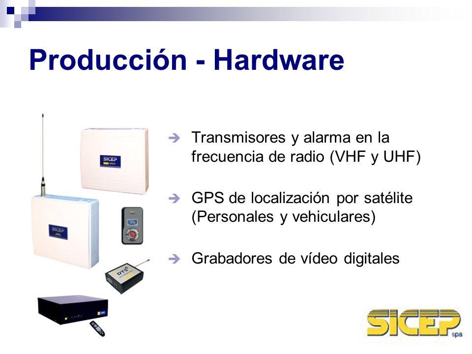 Producción - Hardware Transmisores y alarma en la frecuencia de radio (VHF y UHF) GPS de localización por satélite (Personales y vehiculares)