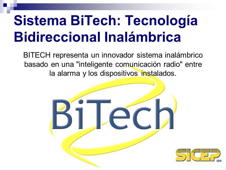 Sistema BiTech: Tecnología Bidireccional Inalámbrica