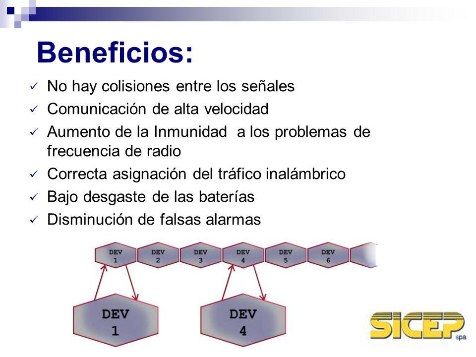 Beneficios: No hay colisiones entre los señales