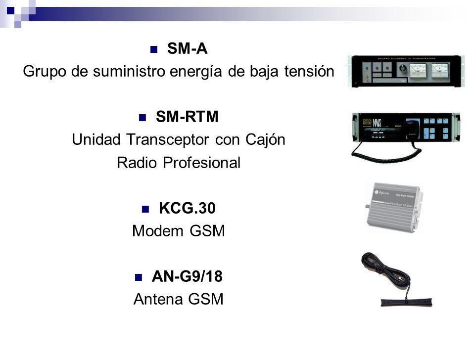 Grupo de suministro energía de baja tensión SM-RTM