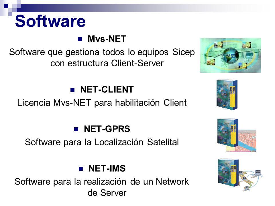 Software Mvs-NET. Software que gestiona todos lo equipos Sicep con estructura Client-Server. NET-CLIENT.