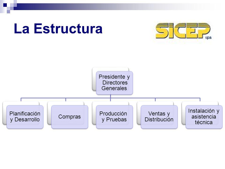 La Estructura Presidente y Directores Generales