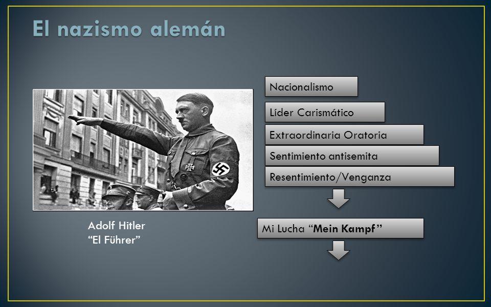 El nazismo alemán Nacionalismo Líder Carismático