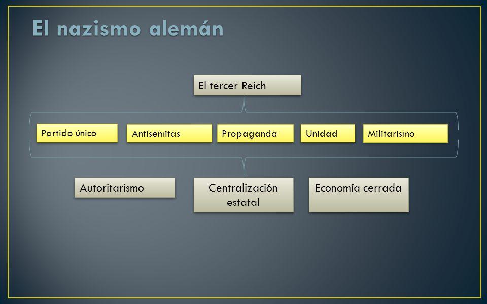 Centralización estatal