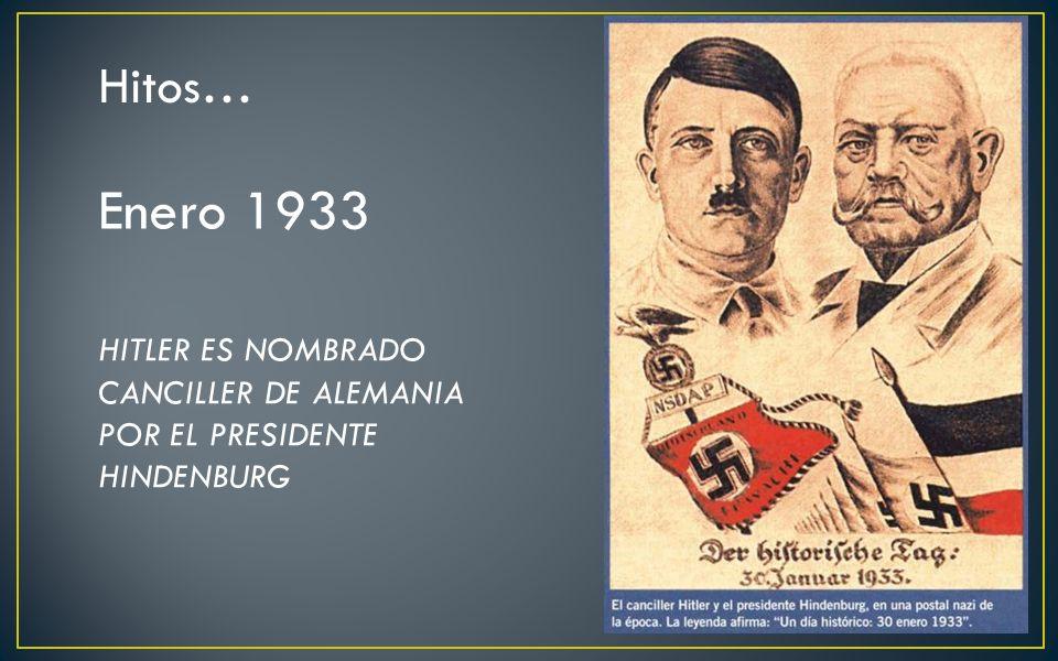 Enero 1933 Hitos… HITLER ES NOMBRADO CANCILLER DE ALEMANIA