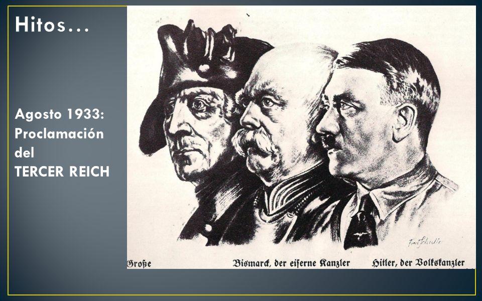 Hitos… Agosto 1933: Proclamación del TERCER REICH