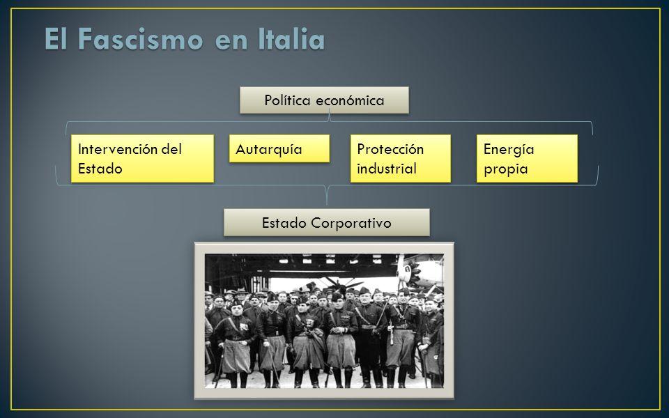 El Fascismo en Italia Política económica Intervención del Estado
