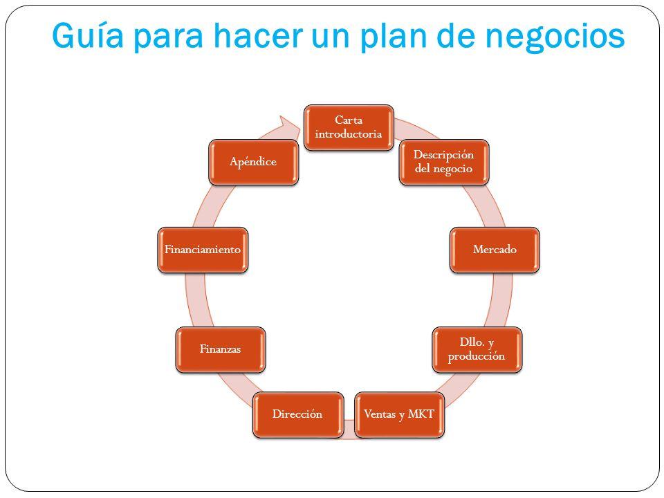 Guía para hacer un plan de negocios