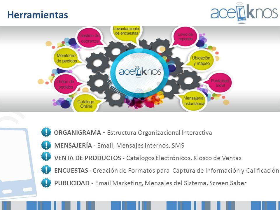 Herramientas ORGANIGRAMA - Estructura Organizacional Interactiva