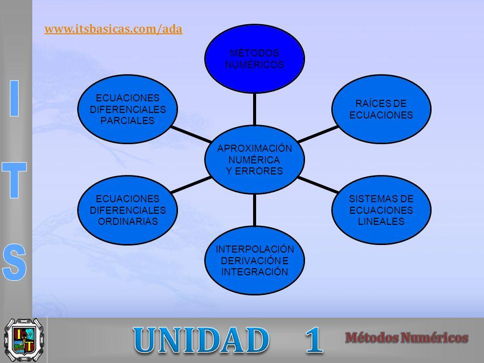 www.itsbasicas.com/ada