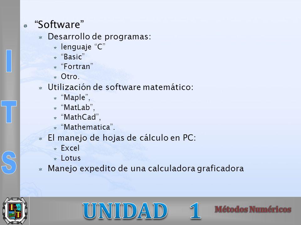 Software Desarrollo de programas: